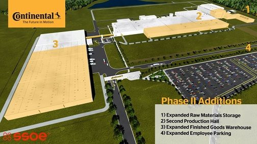 Continental begins Sumter plant expansion