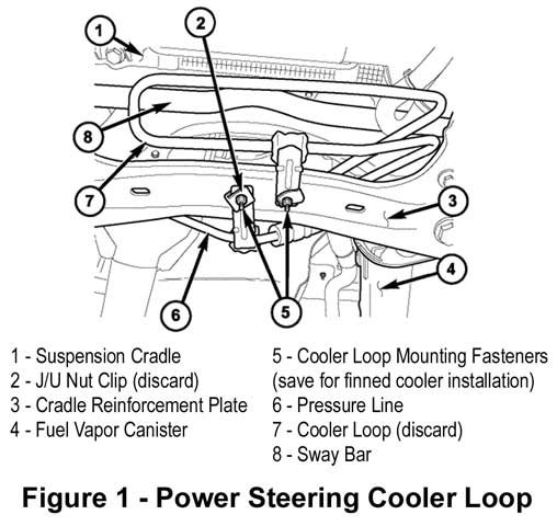 Cool fix for Chrysler steering shudder