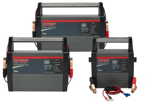 EnerSys Adds Line of Odyssey Battery Portable Chargers