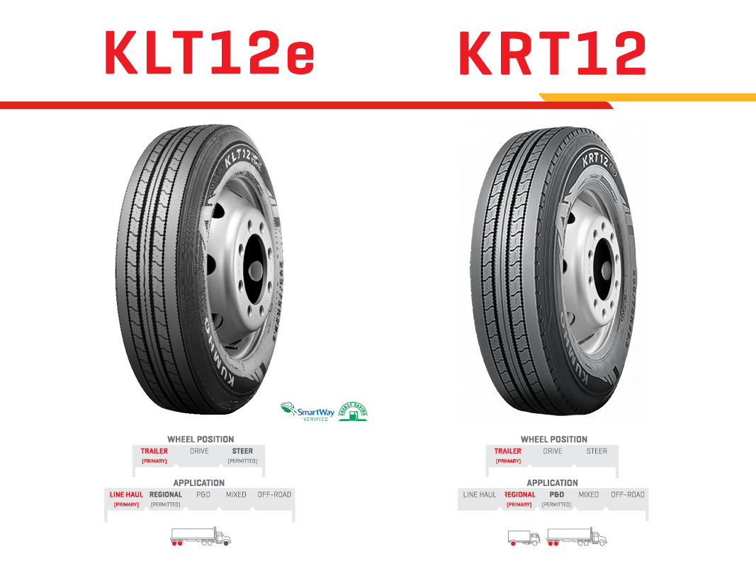 Kumho Unveils Two Trailer Tires for North American Market
