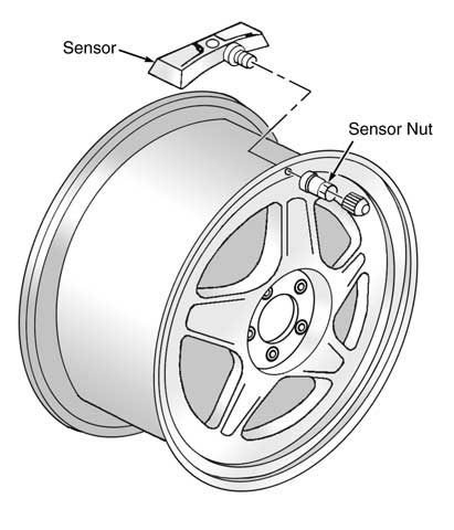 Serial data circuit performs Isuzu Ascender TPMS system functions