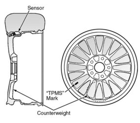 TPMS: Acura ILX, MDX, RDX, RLX, TL, TLX, TSX and ZDX – 2007-16