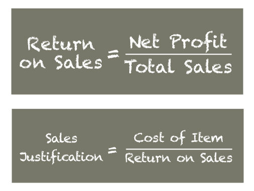 Using 'Return on Sales' Measurement to Guide Purchases